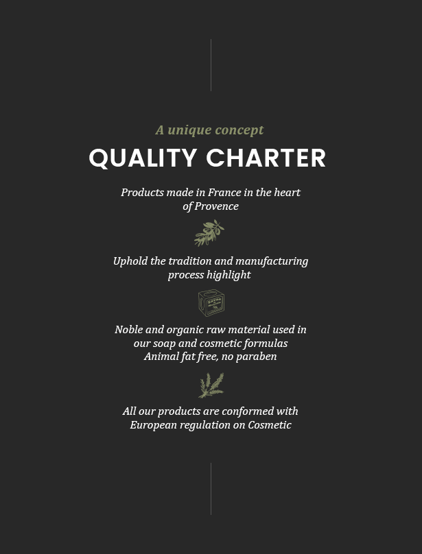 Quality Charter